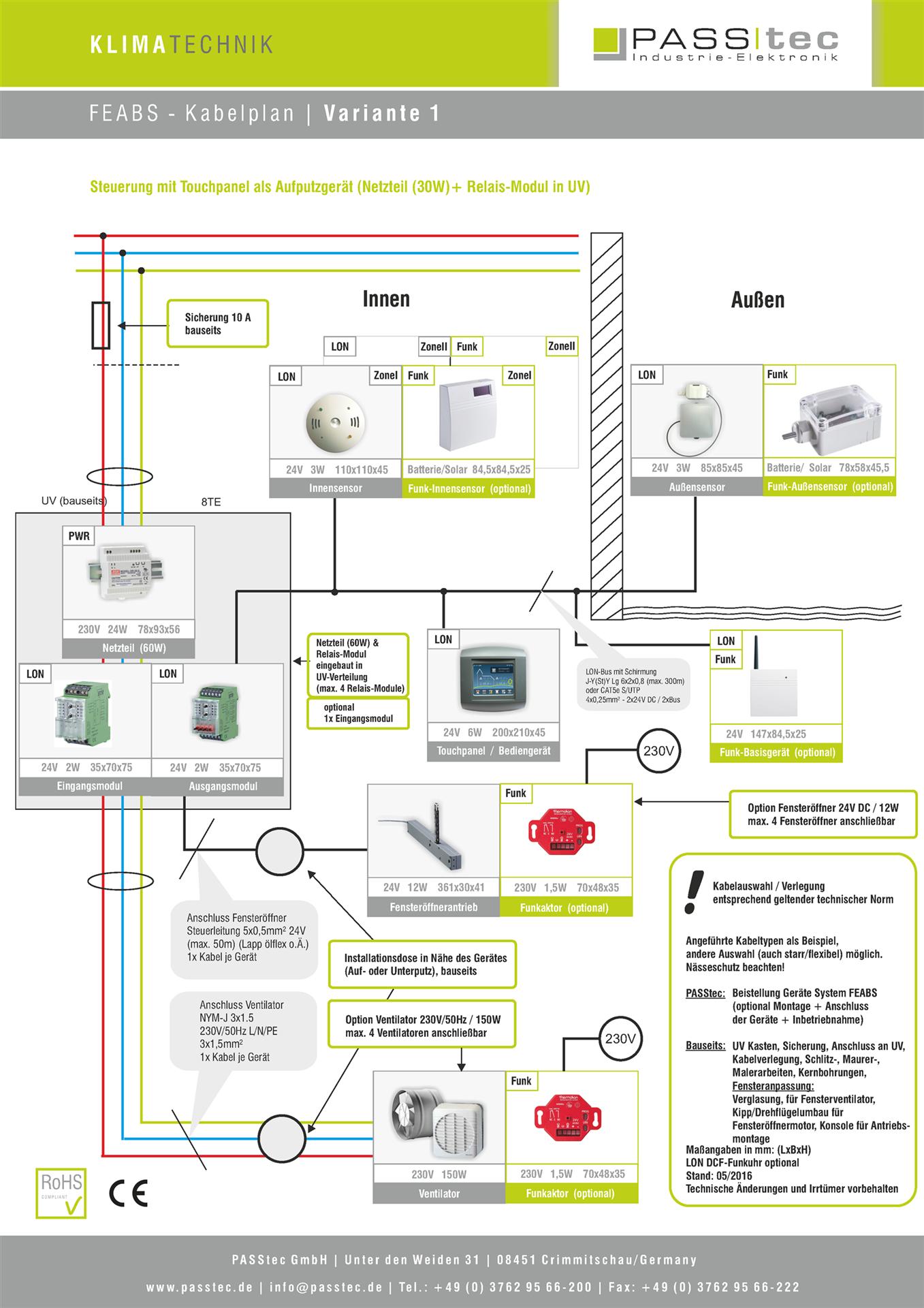 Fantastisch Software Für Elektrische Kabelpläne Fotos - Die Besten ...